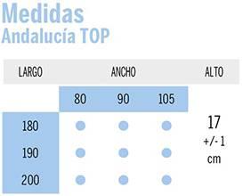 colchon-andalucia-medidas-02